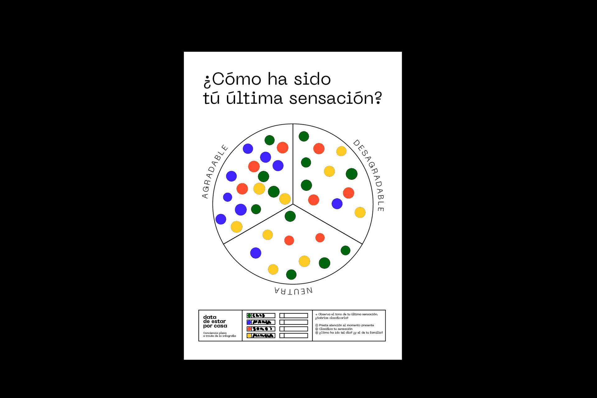 CRISTINA_CARRERO_MOSHIMIA_DATA-1